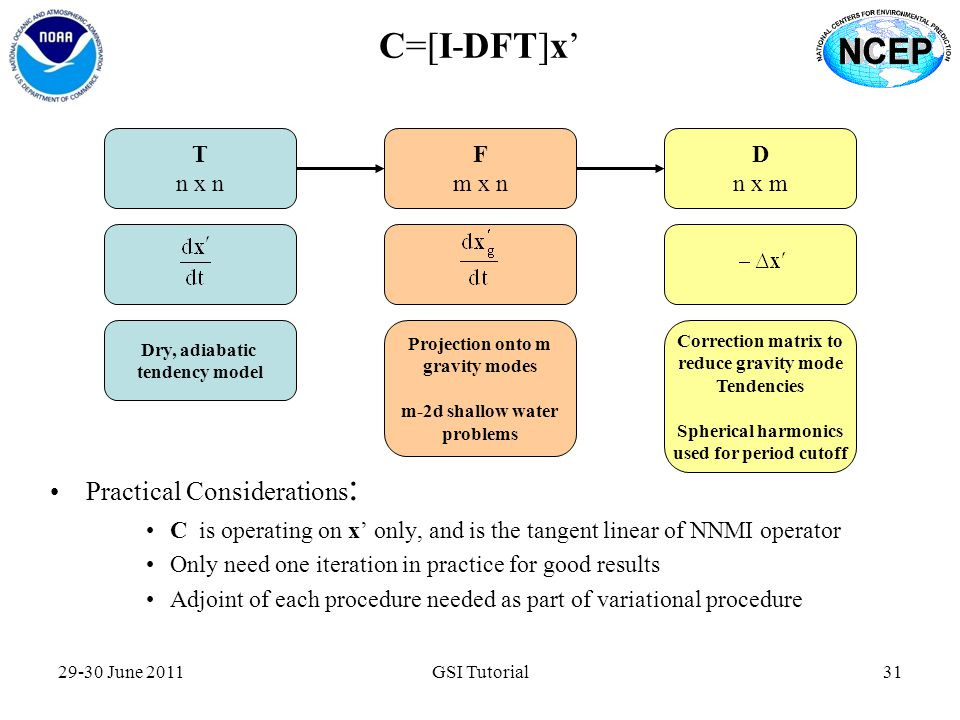 C=[I-DFT]x' Practical Considerations: T n x n F m x n D n x m